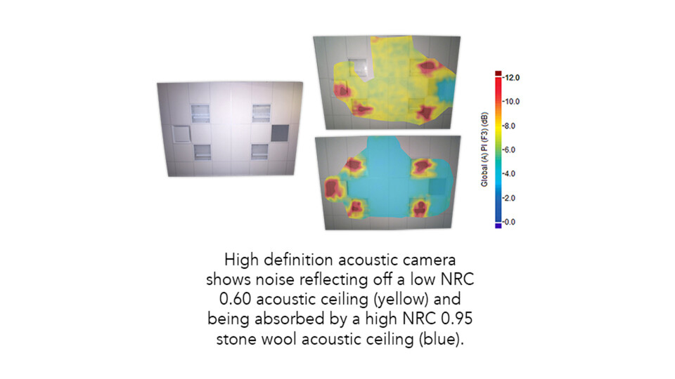 RFN-NA, optimized acoustics, camera study, noise reflecting