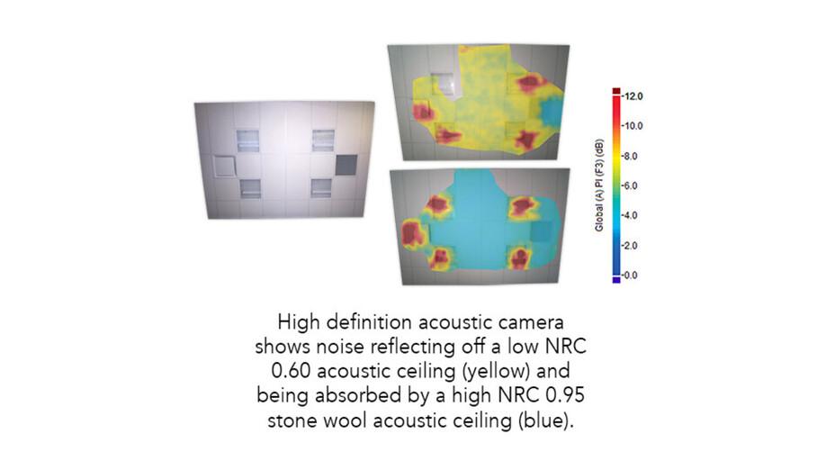 RFN-NA, optimized acoustics, camera study, noise reflecting