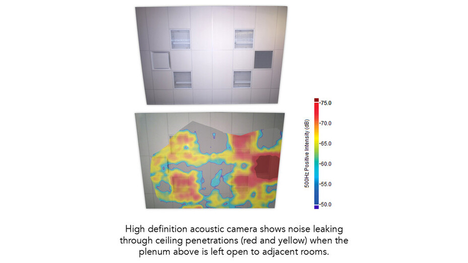 RFN-NA, optimized acoustics, camera study, noise leaking through ceiling penetrations