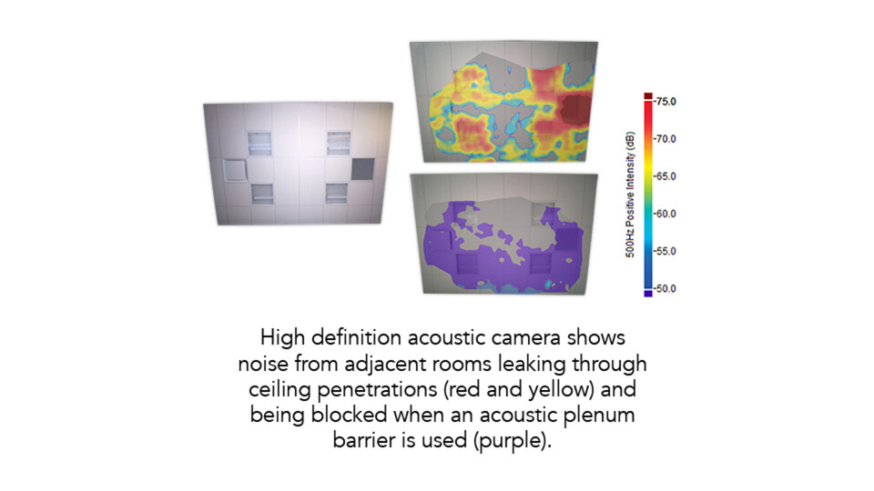 RFN-NA, optimized acoustics, camera study, noise leaking from adjacent rooms through ceiling penetrations