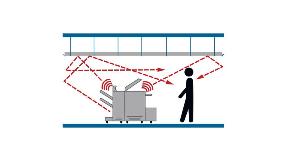 RFN-NA, optimized acoustics, noise reduction coefficient (NRC) graphic