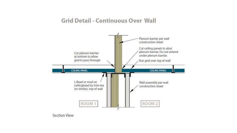 RFN-NA, optimized acoustics, sound blocking, single layer plenum barrier, grid detail - continuous over the walls